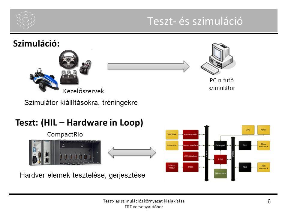Teszt- és szimulációs környezet kialakítása FRT versenyautóhoz