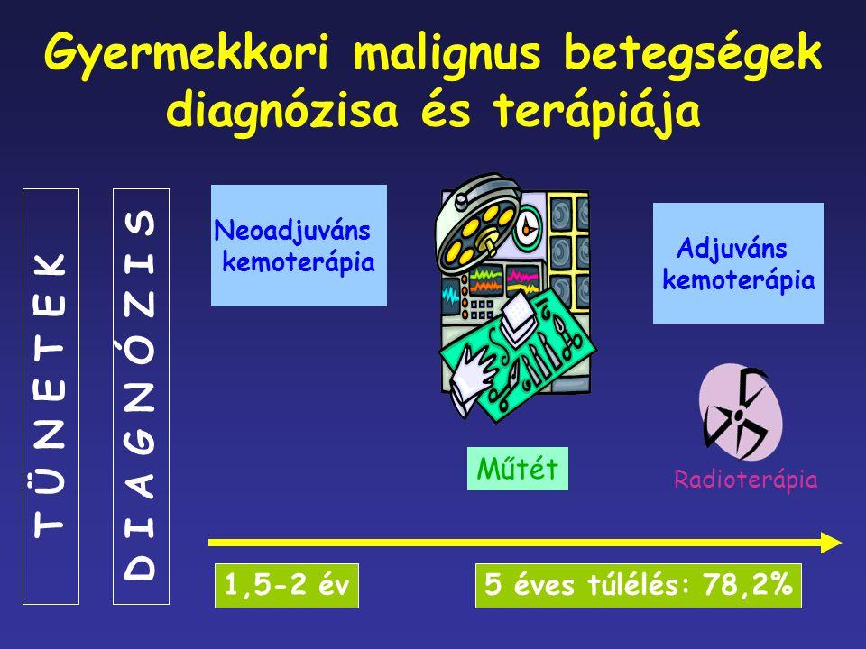 Gyermekkori malignus betegségek diagnózisa és terápiája