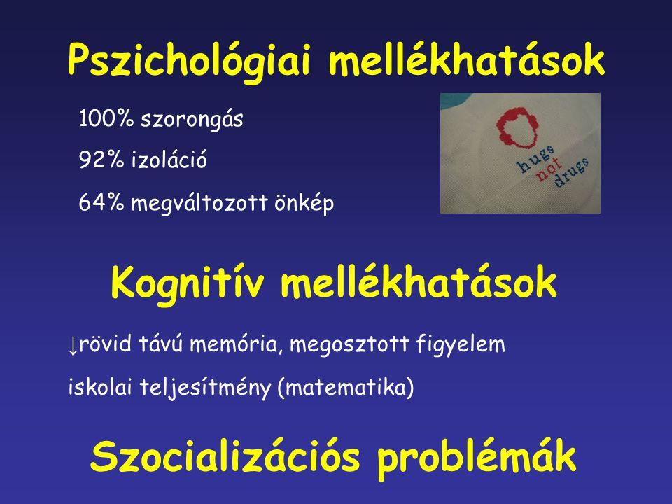 Szocializációs problémák