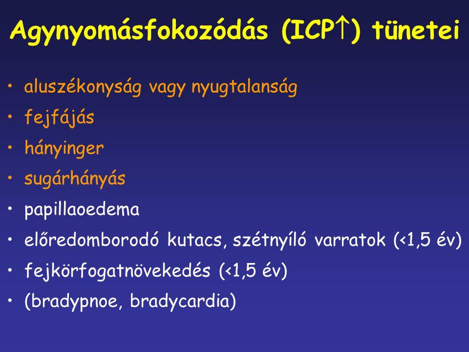 Agynyomásfokozódás (ICP) tünetei