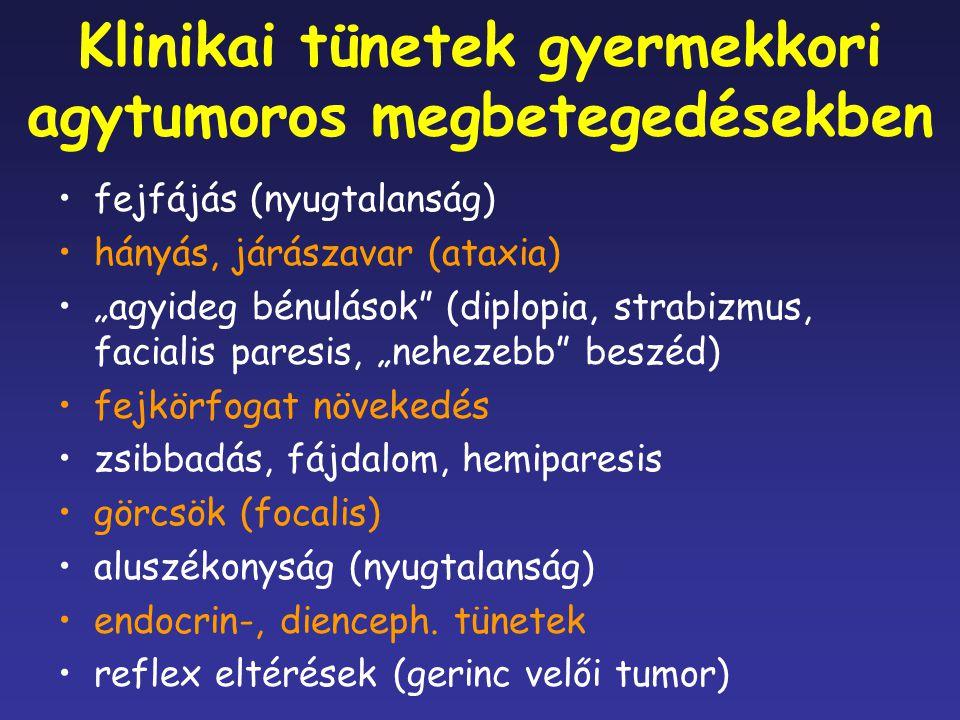 Klinikai tünetek gyermekkori agytumoros megbetegedésekben