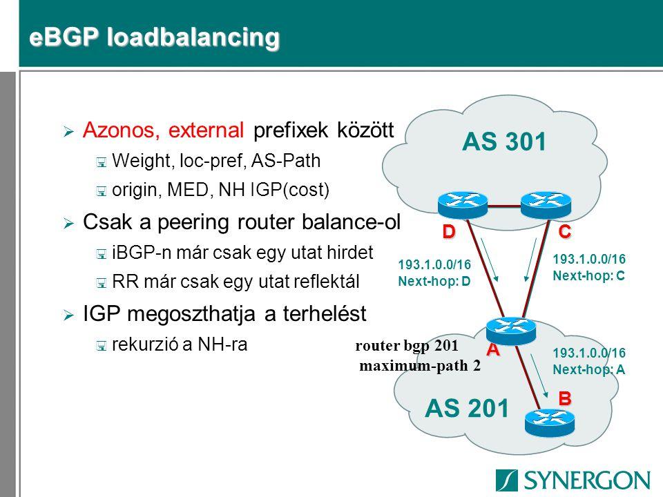 eBGP loadbalancing AS 301 AS 201 Azonos, external prefixek között