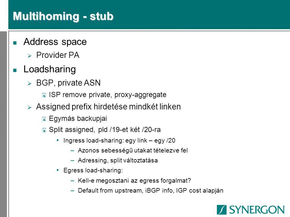 Multihoming - stub Address space Loadsharing Provider PA