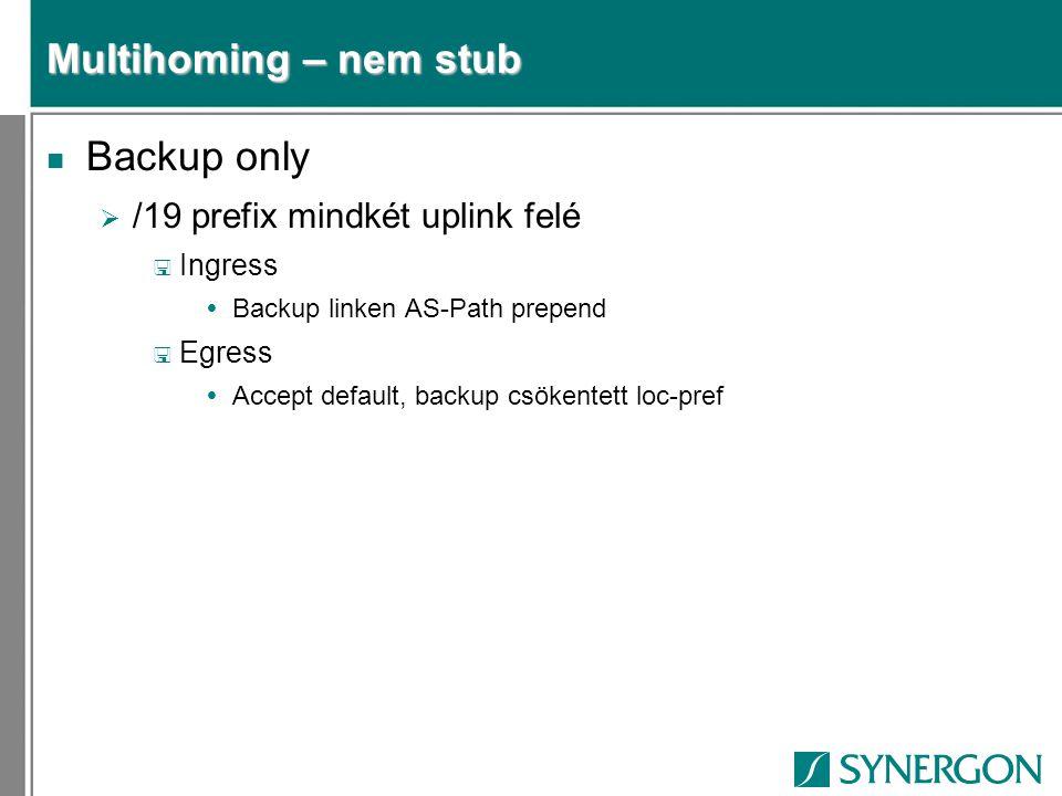 Multihoming – nem stub Backup only /19 prefix mindkét uplink felé