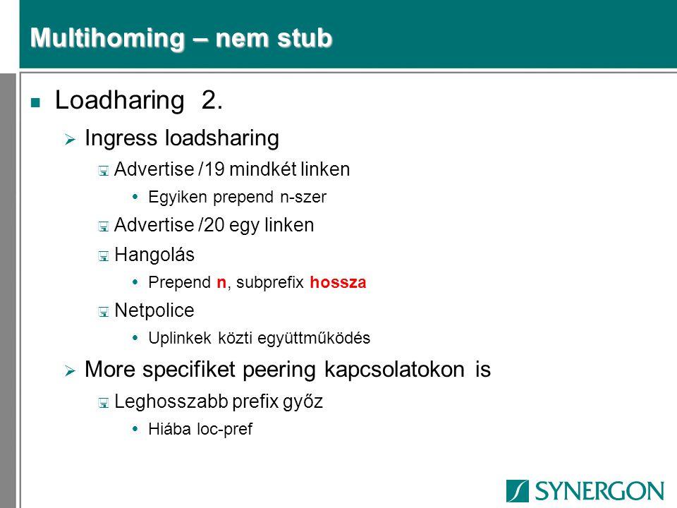 Multihoming – nem stub Loadharing 2. Ingress loadsharing