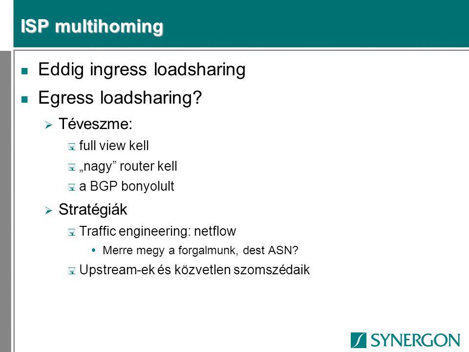 Eddig ingress loadsharing Egress loadsharing