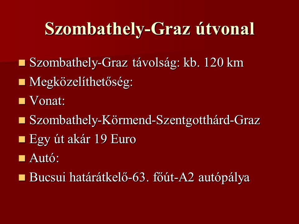 Szombathely-Graz útvonal