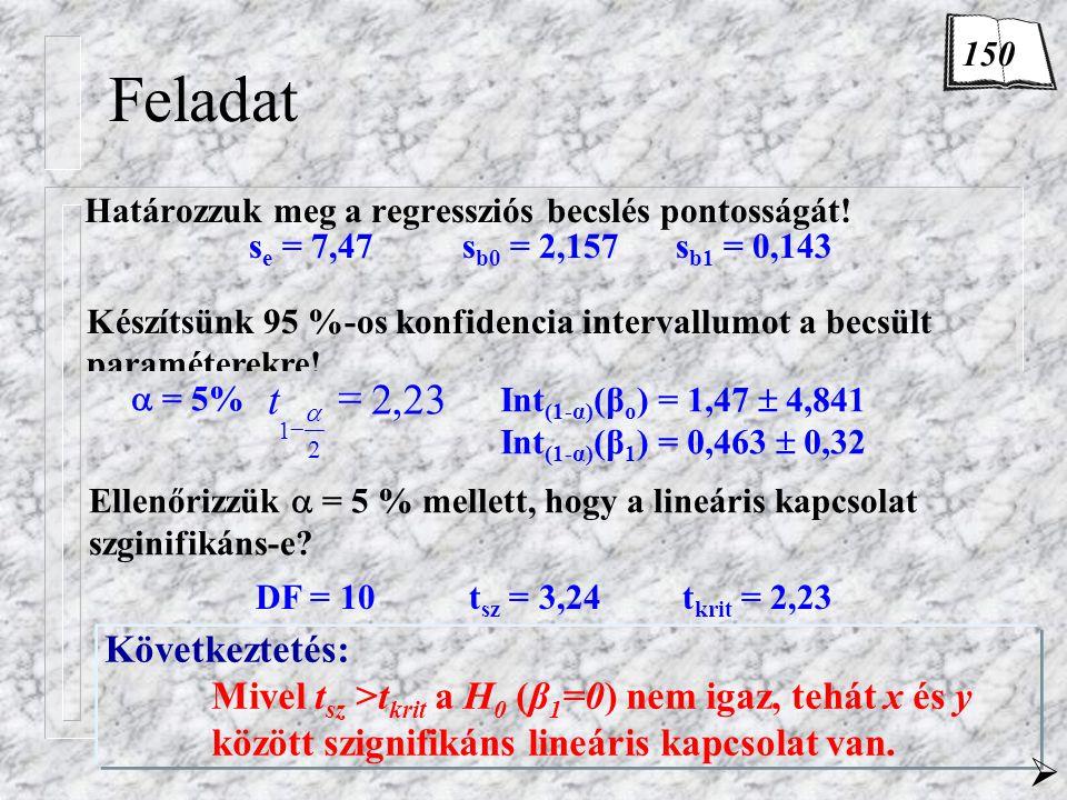 Feladat 23 , 2 = t  Következtetés:
