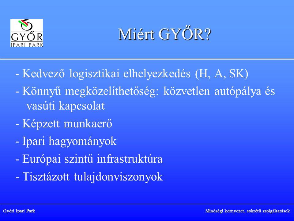Miért GYŐR - Kedvező logisztikai elhelyezkedés (H, A, SK)