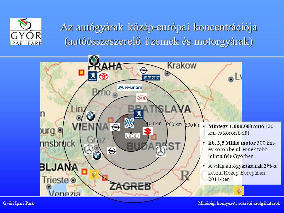 Az autógyárak közép-európai koncentrációja (autóösszeszerelő üzemek és motorgyárak)