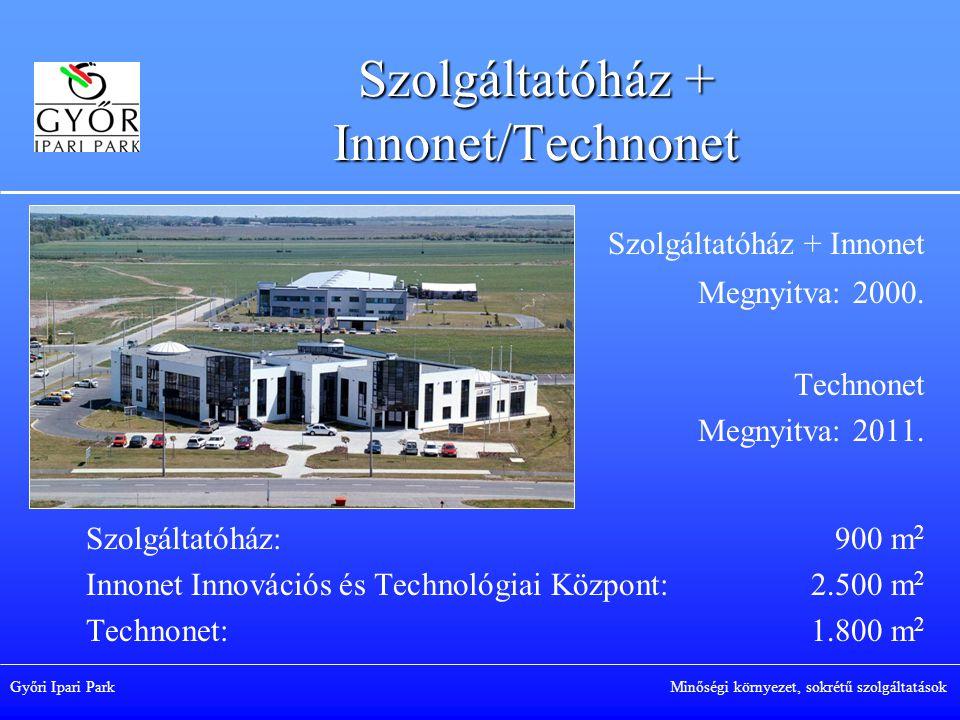 Szolgáltatóház + Innonet/Technonet
