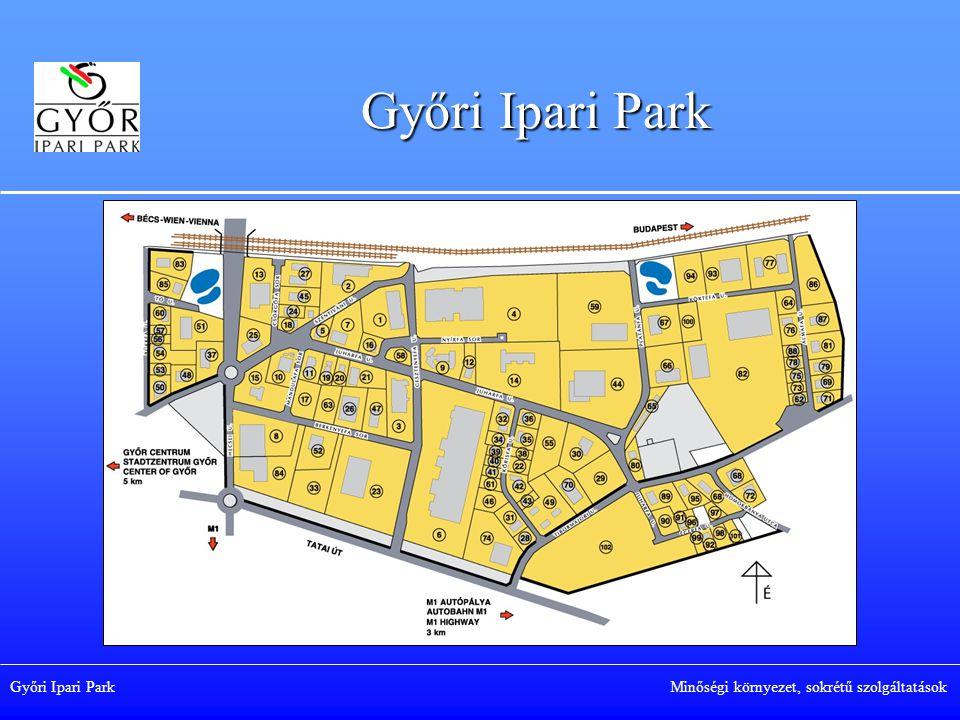 Győri Ipari Park Győri Ipari Park Minőségi környezet, sokrétű szolgáltatások.