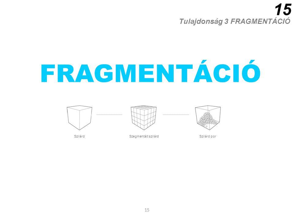 FRAGMENTÁCIÓ 15 Tulajdonság 3 FRAGMENTÁCIÓ