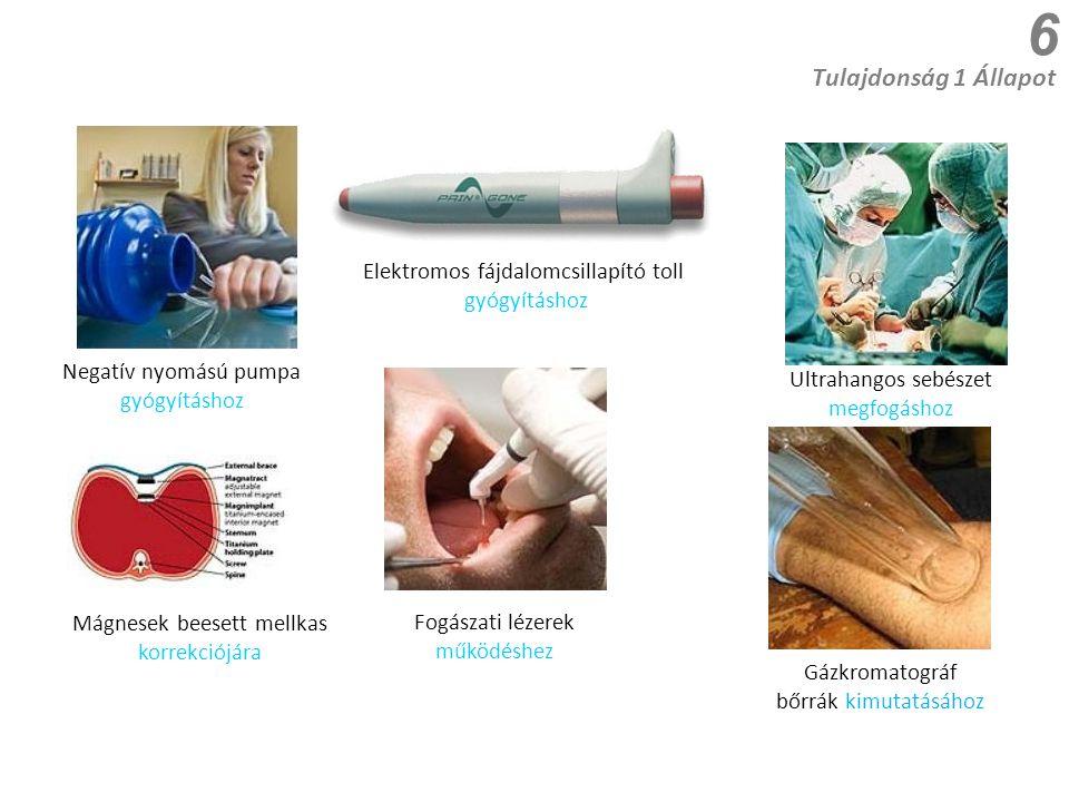 6 Tulajdonság 1 Állapot Elektromos fájdalomcsillapító toll