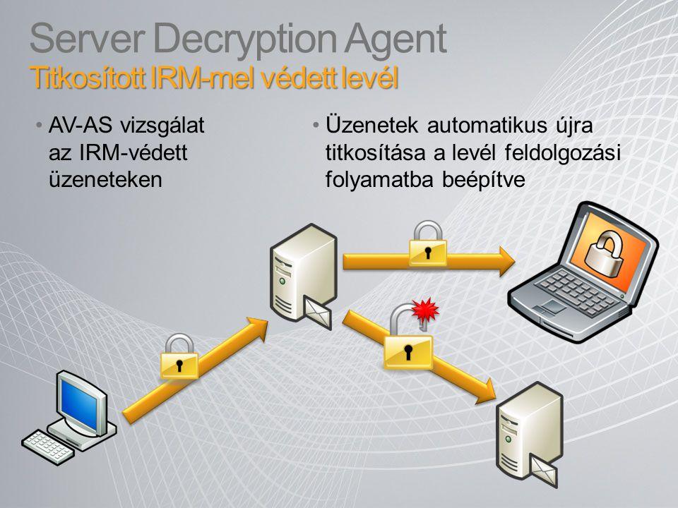 Server Decryption Agent Titkosított IRM-mel védett levél