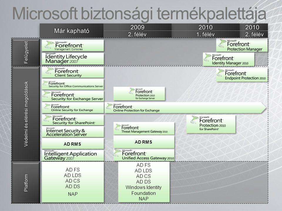 Microsoft biztonsági termékpalettája