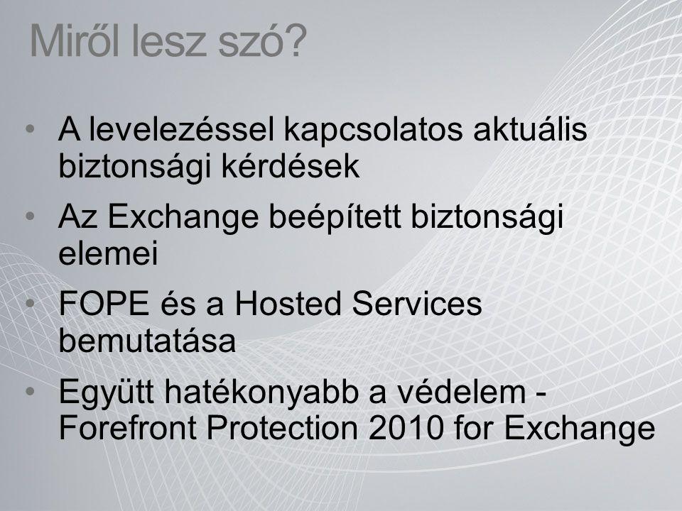 Miről lesz szó A levelezéssel kapcsolatos aktuális biztonsági kérdések. Az Exchange beépített biztonsági elemei.