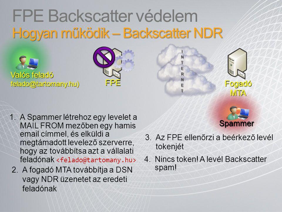 FPE Backscatter védelem