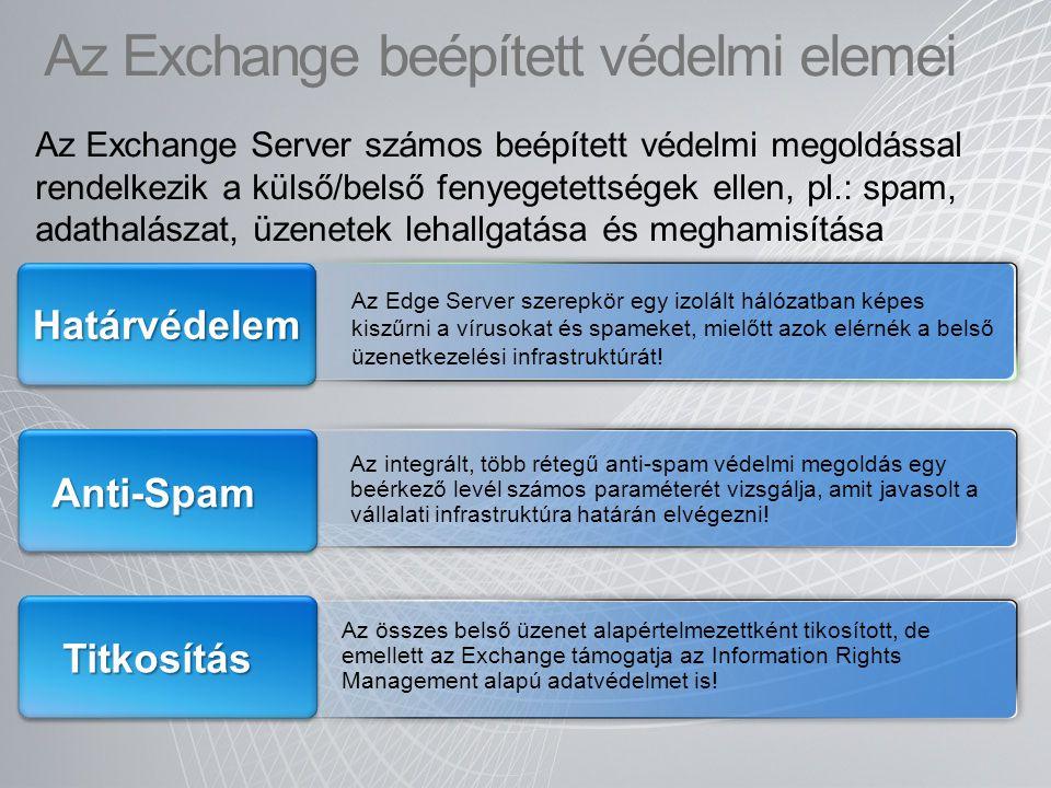 Az Exchange beépített védelmi elemei