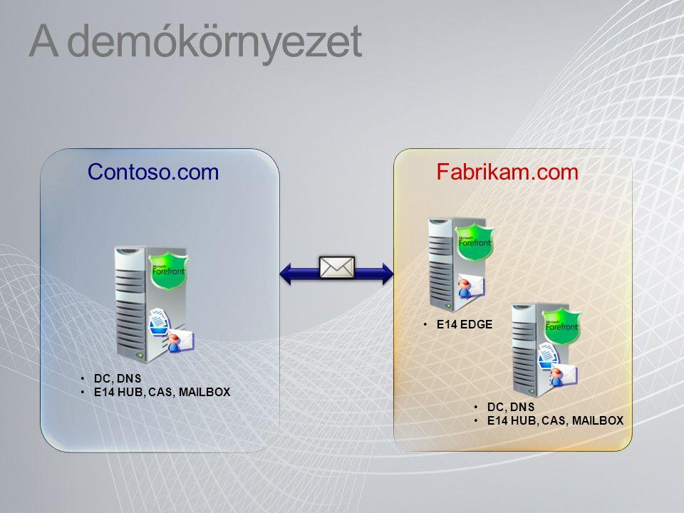A demókörnyezet Contoso.com Fabrikam.com E14 EDGE DC, DNS