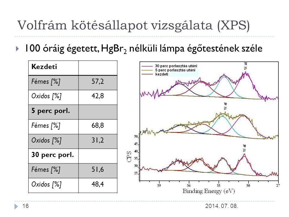 Volfrám kötésállapot vizsgálata (XPS)