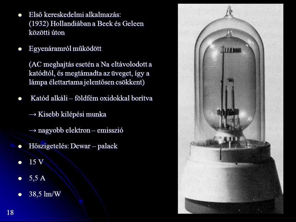 Első kereskedelmi alkalmazás: (1932) Hollandiában a Beek és Geleen közötti úton