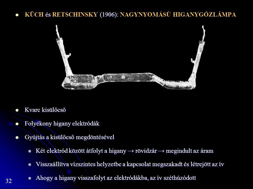 KÜCH és RETSCHINSKY (1906): NAGYNYOMÁSÚ HIGANYGŐZLÁMPA