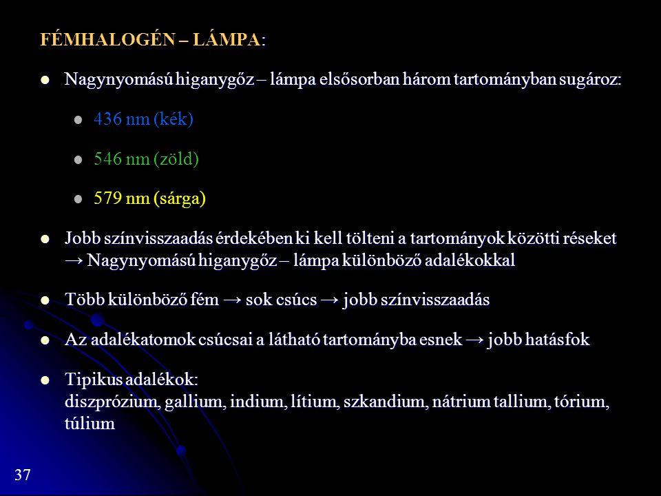 FÉMHALOGÉN – LÁMPA: Nagynyomású higanygőz – lámpa elsősorban három tartományban sugároz: 436 nm (kék)