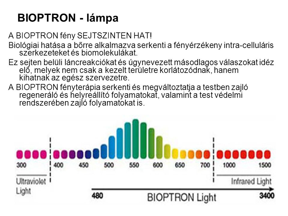 BIOPTRON - lámpa A BIOPTRON fény SEJTSZINTEN HAT!