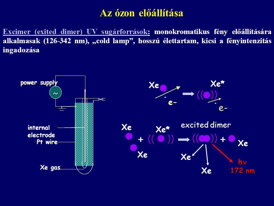 Az ózon előállítása (( )) (( ))