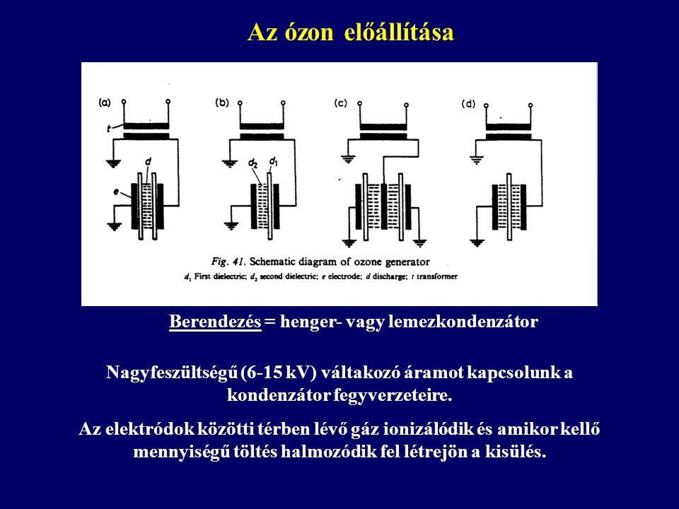 Berendezés = henger- vagy lemezkondenzátor