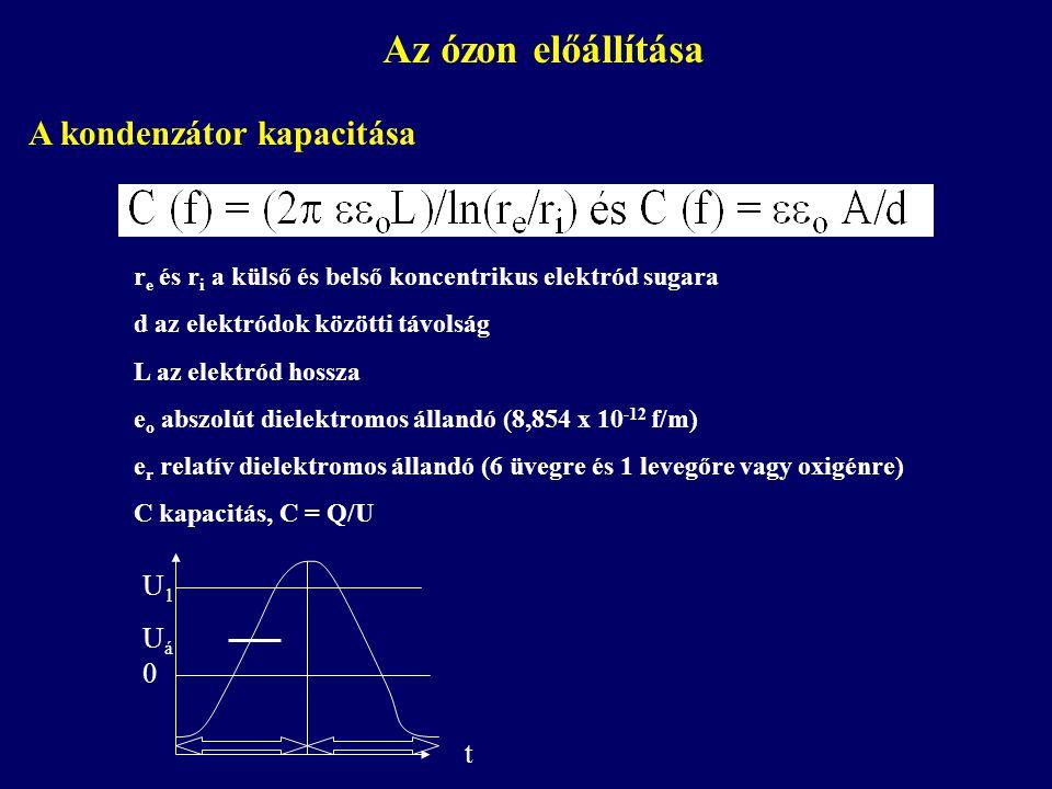 Az ózon előállítása A kondenzátor kapacitása U1 Uá t