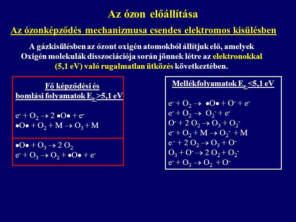 Mellékfolyamatok Ee-<5,1 eV