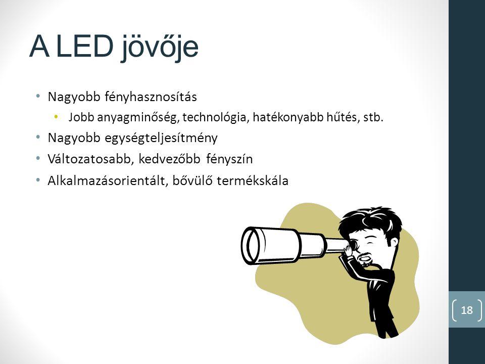 A LED jövője Nagyobb fényhasznosítás Nagyobb egységteljesítmény