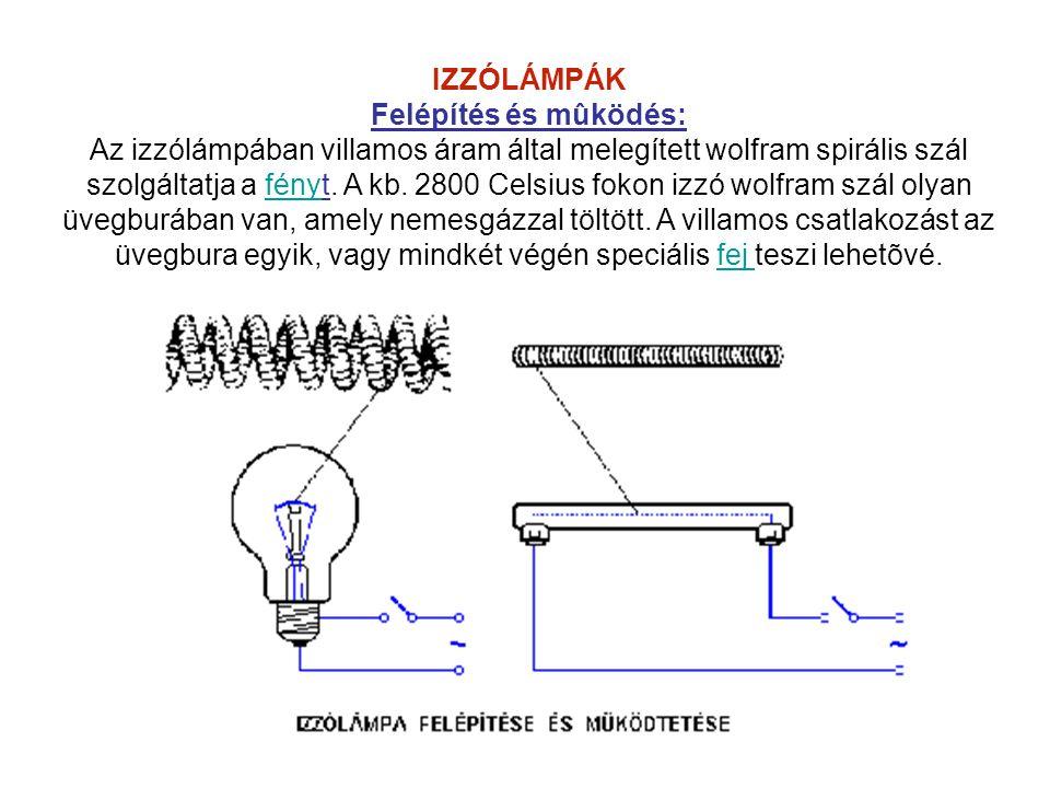 IZZÓLÁMPÁK Felépítés és mûködés: