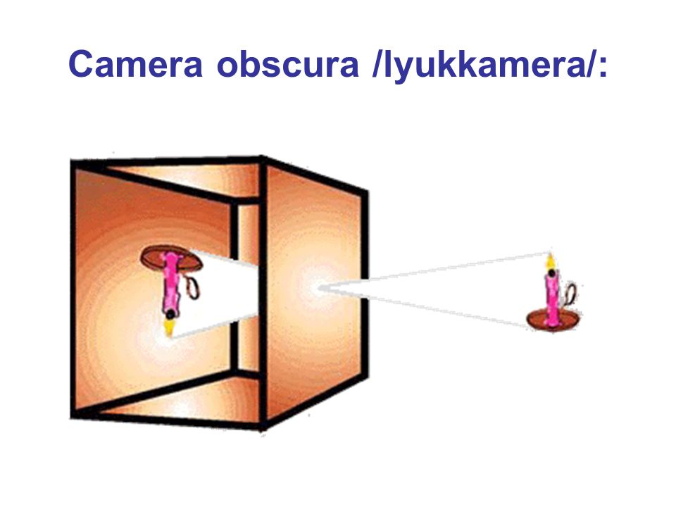 Camera obscura /lyukkamera/:
