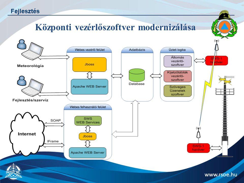 Központi vezérlőszoftver modernizálása