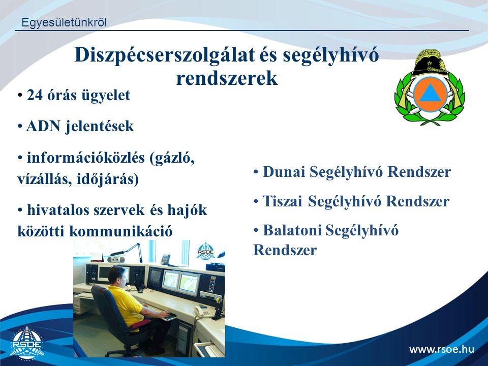 Diszpécserszolgálat és segélyhívó rendszerek