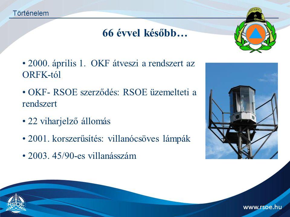 66 évvel később… 2000. április 1. OKF átveszi a rendszert az ORFK-tól