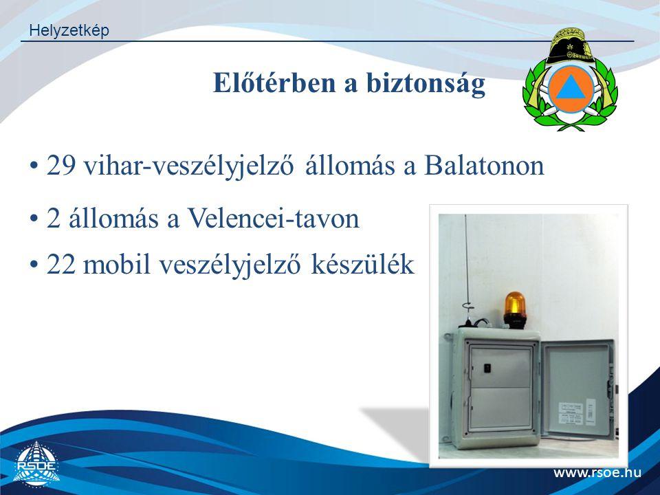 29 vihar-veszélyjelző állomás a Balatonon 2 állomás a Velencei-tavon