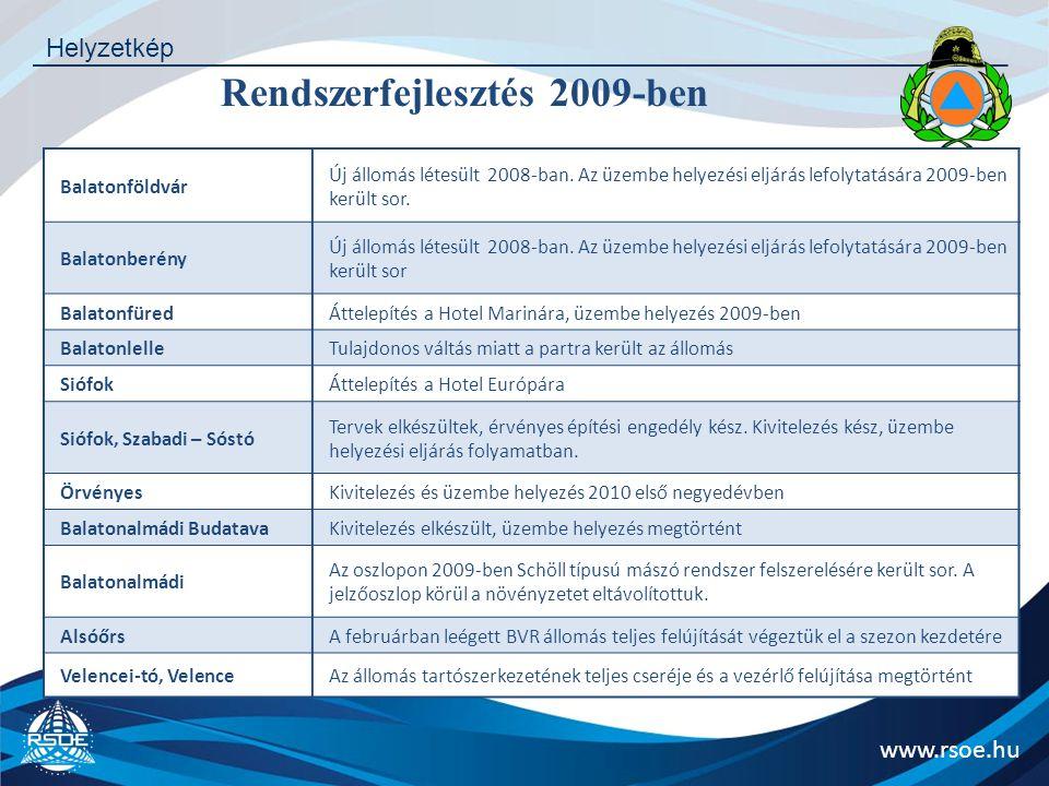 Rendszerfejlesztés 2009-ben