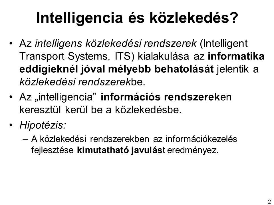 Intelligencia és közlekedés