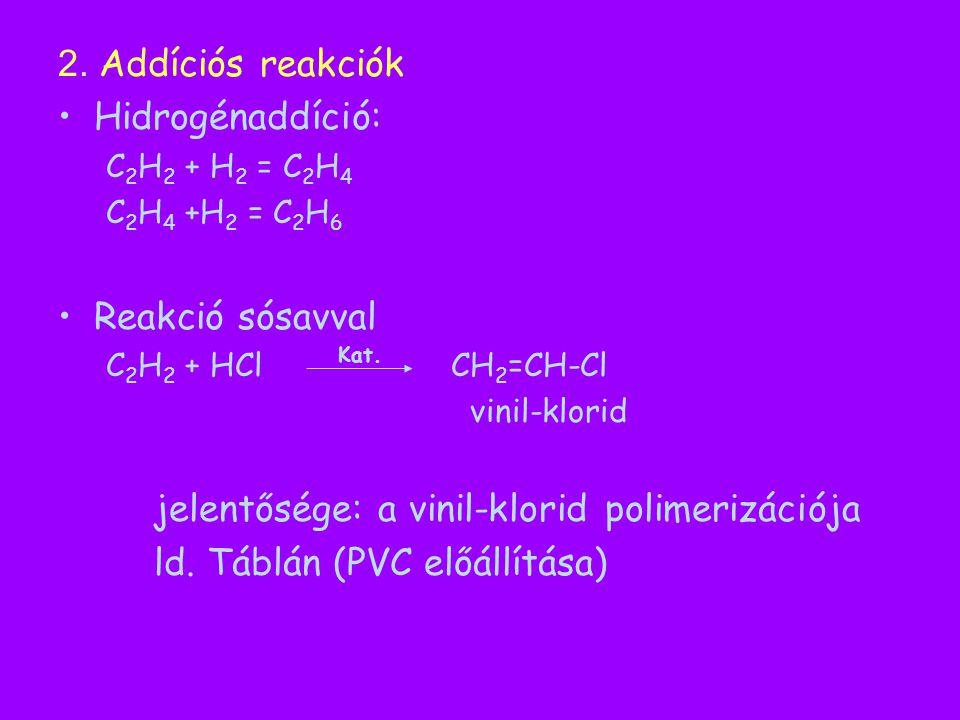 jelentősége: a vinil-klorid polimerizációja