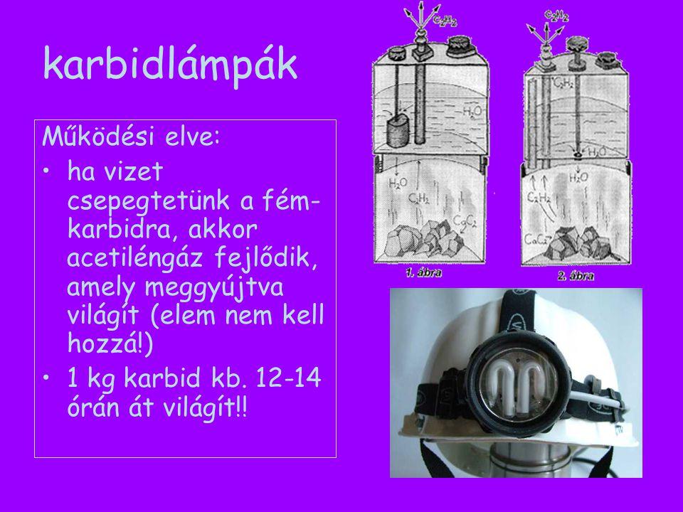 karbidlámpák Működési elve: