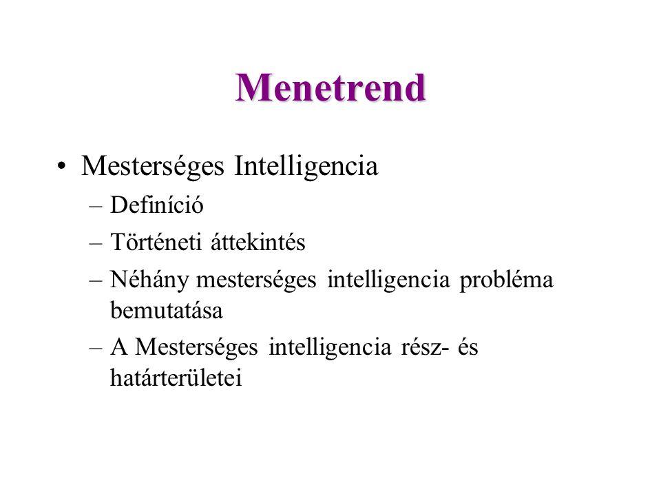 Menetrend Mesterséges Intelligencia Definíció Történeti áttekintés