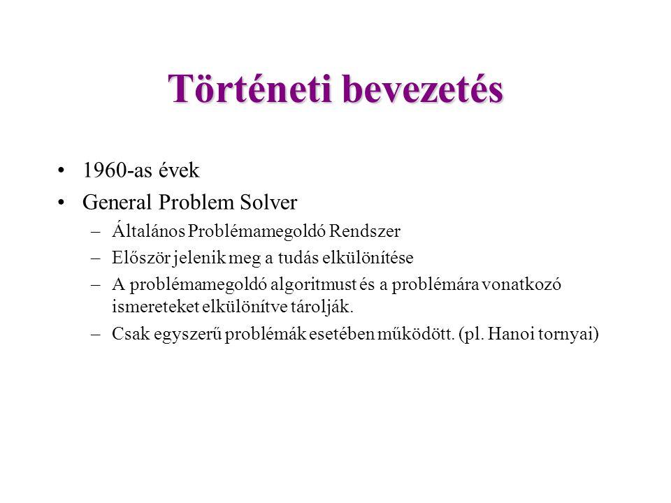 Történeti bevezetés 1960-as évek General Problem Solver
