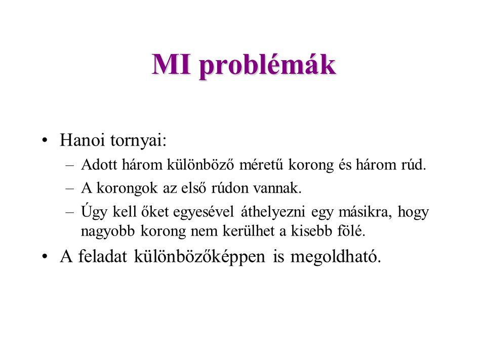 MI problémák Hanoi tornyai: A feladat különbözőképpen is megoldható.