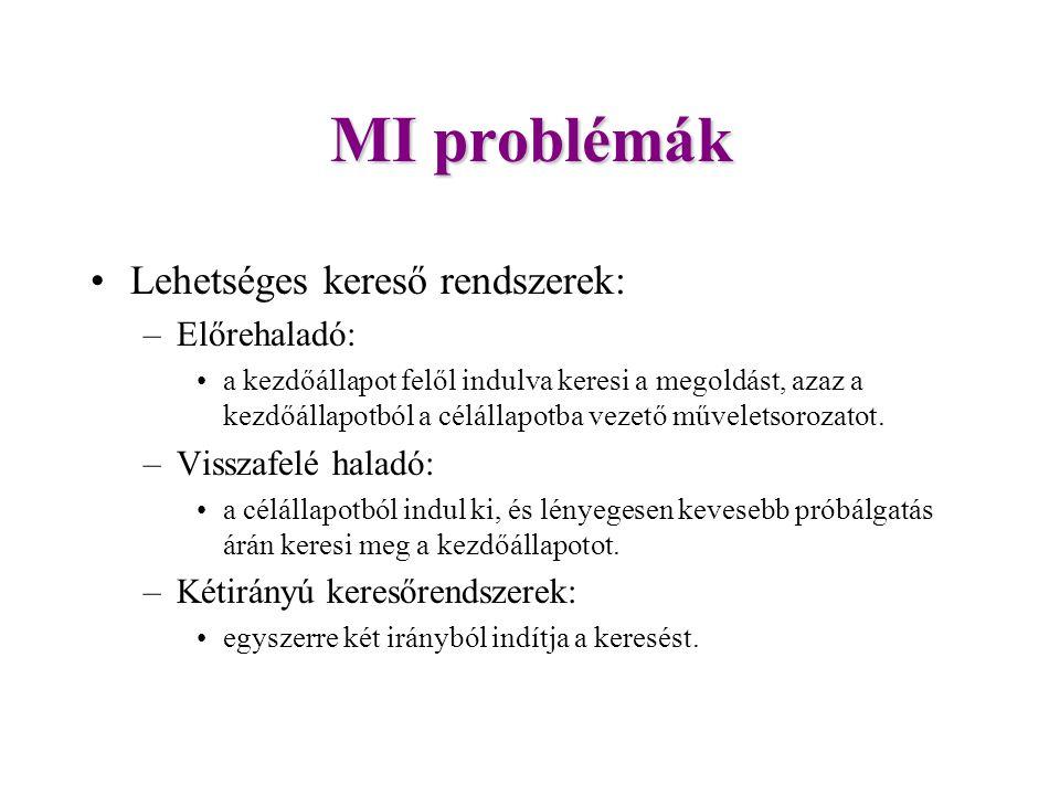 MI problémák Lehetséges kereső rendszerek: Előrehaladó: