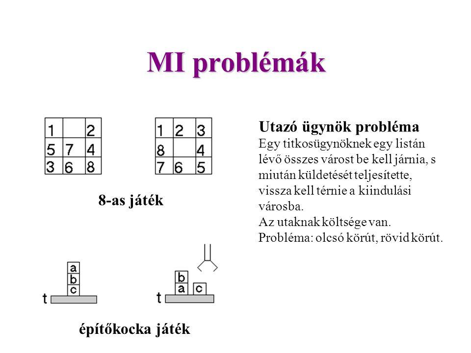 MI problémák Utazó ügynök probléma 8-as játék építőkocka játék