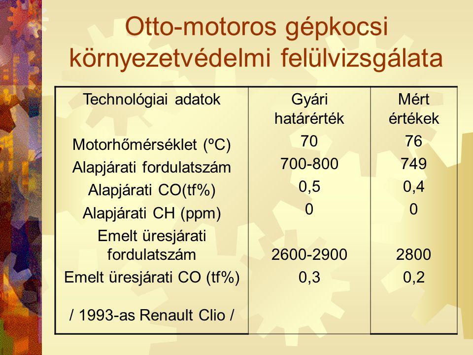 Otto-motoros gépkocsi környezetvédelmi felülvizsgálata